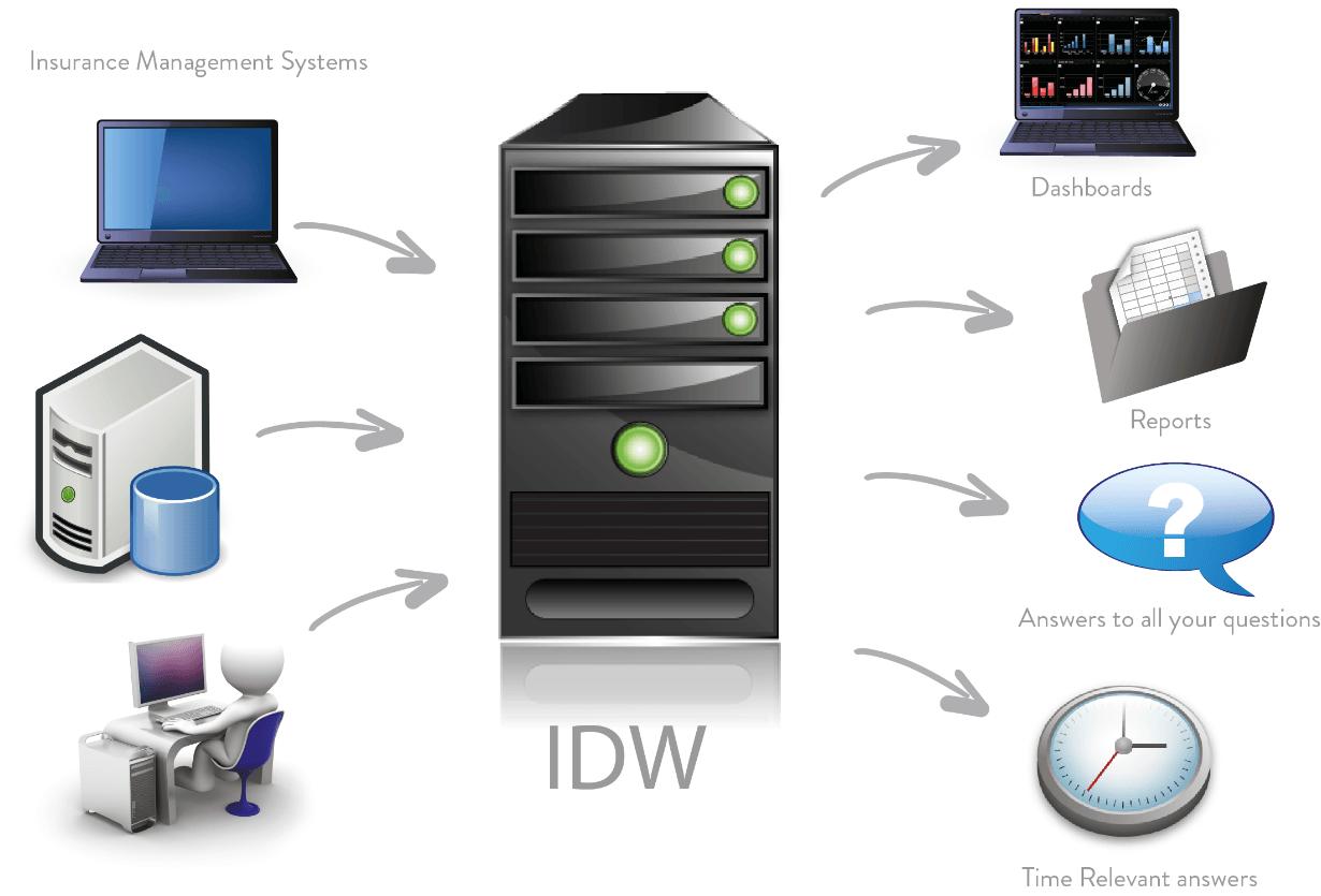 IDW Schematic